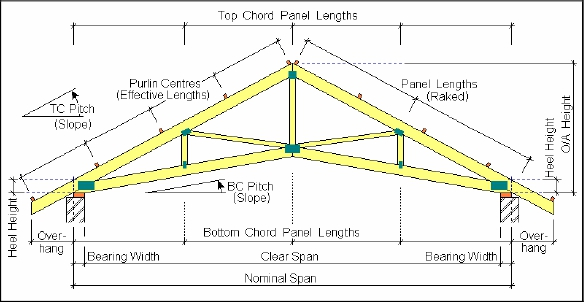 Roof-Terminology7
