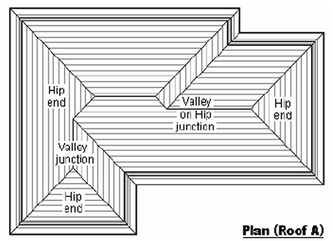 Roofing Plan View Drawings Endo Truss